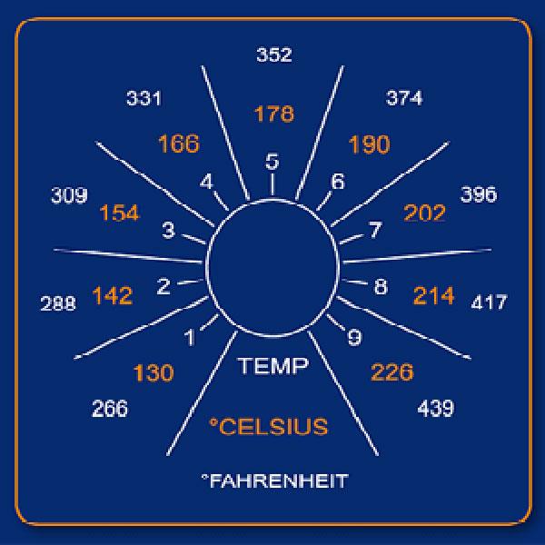 Установка температурного режима в вапорайзере Volcano Classic