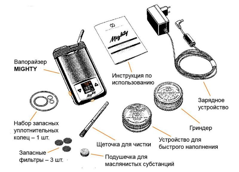 Комплект поставки вапорайзераMIGHTY